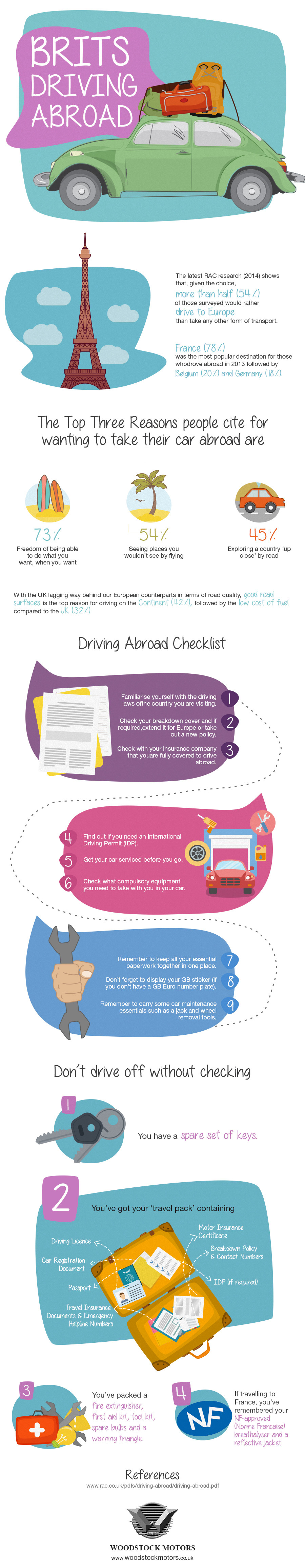 Brits Driving Abroad Infographic
