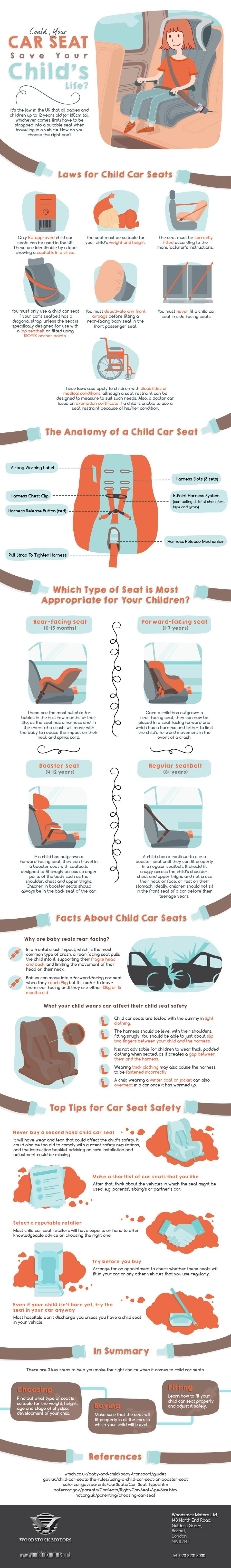 child car seats infographic