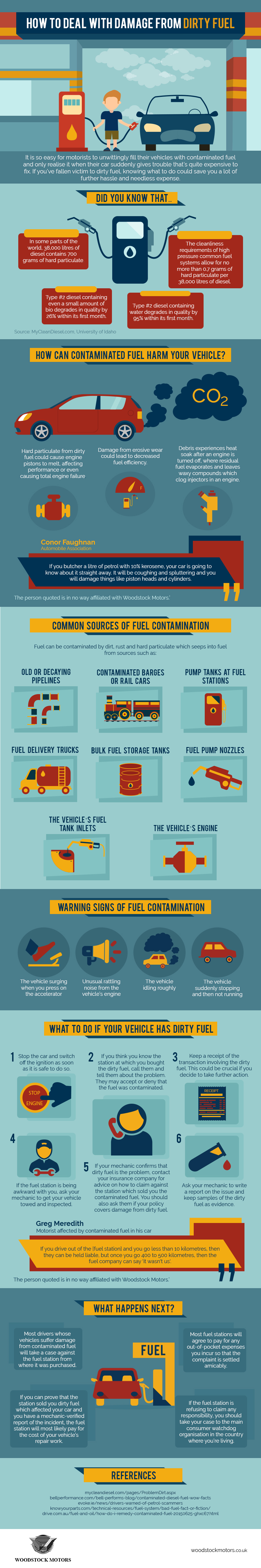how to deal with damage from dirty fuel