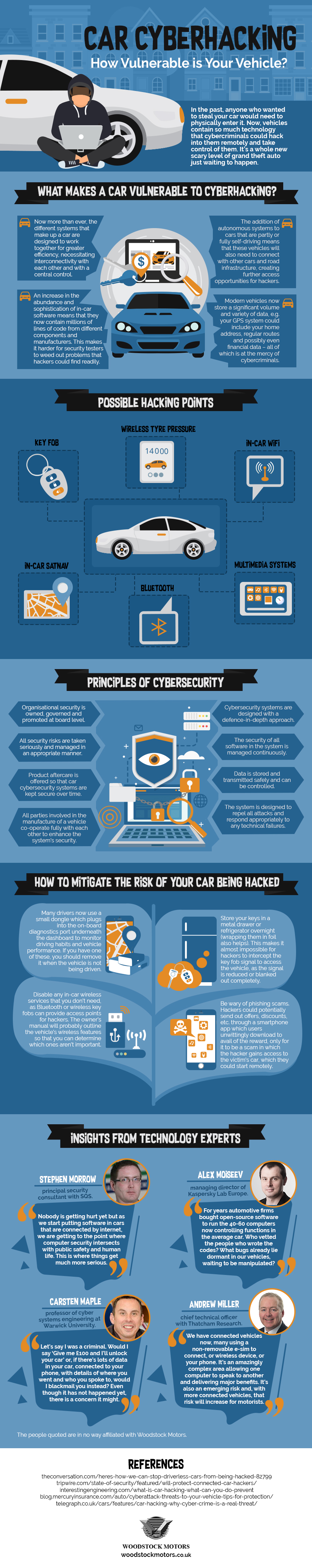 Infographic- Car Cyber Hacking