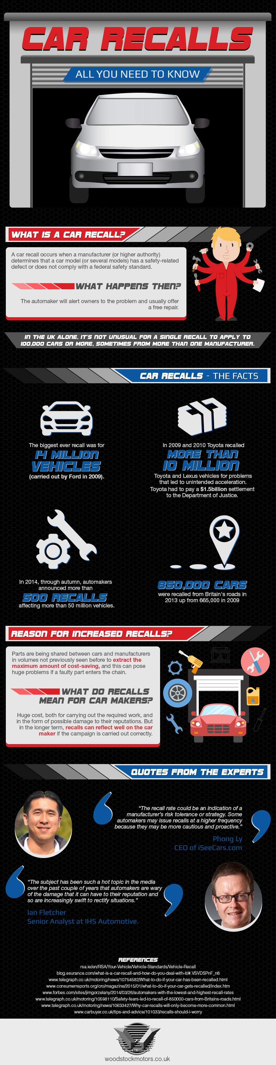 Car Recalls Infographic